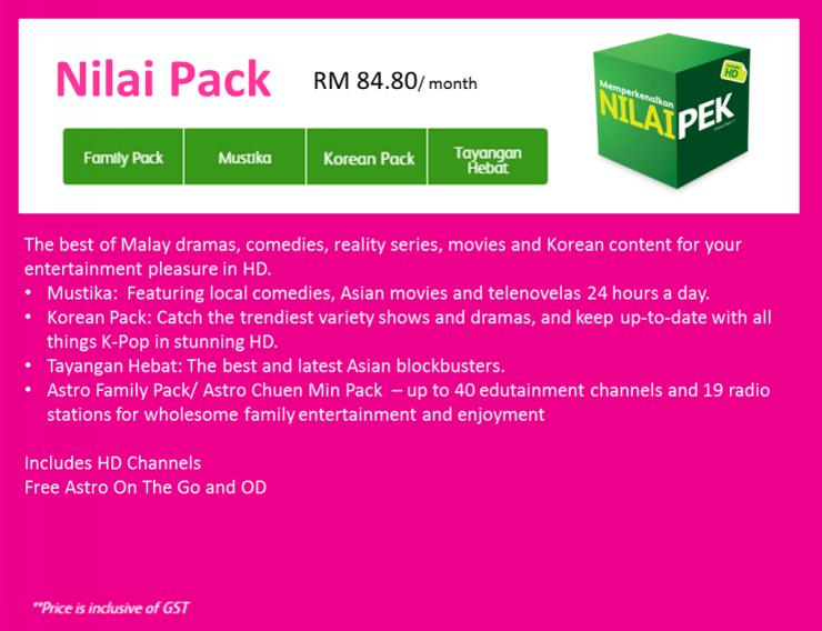 Astro IPTV Nilai Pack Desc