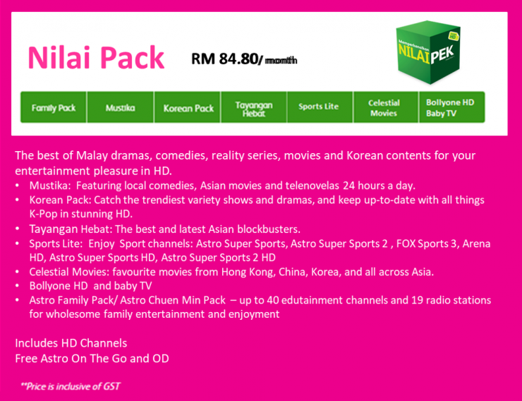 Astro Package Nilai Pack